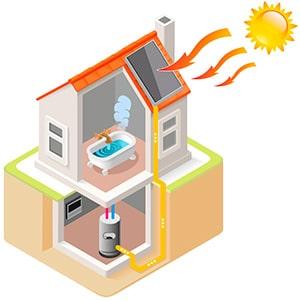 Casa térmica
