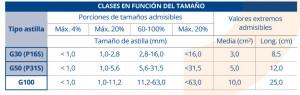 clase_astillas