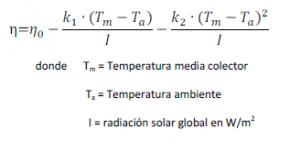 curva rendimiento captador solar