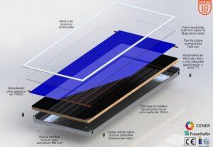elementos panel solar