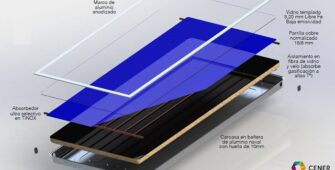 Los 4 elementos principales de un panel solar