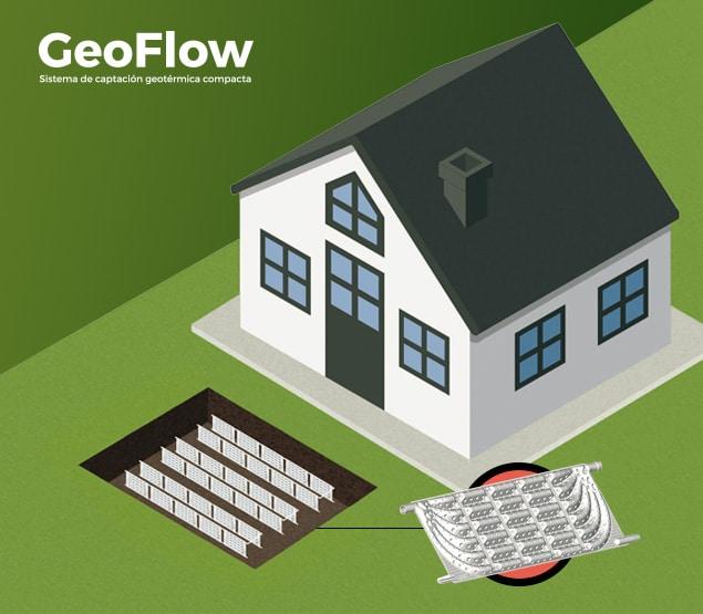 Geoflow : Geotermia : Greenheiss