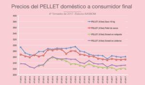 precio-PELLET-4T-2017_mini